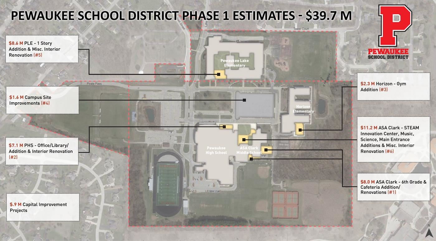 Phase 1 Cost Estimates